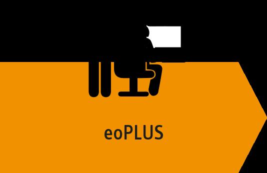 eoPLUS
